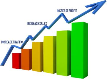 Increased-web-traffic-ROI